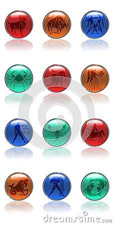 Zodiac 2009