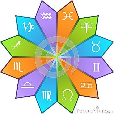 Zodiac Horoscope Icons - wheel