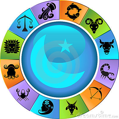 Free Zodiac Horoscope Wheel Stock Photo - 9504740