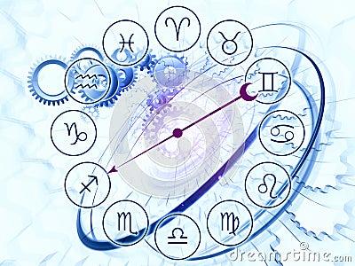 Zodiac mechanics