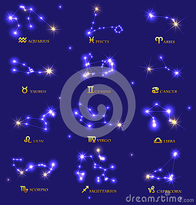 Zodiac with constellations and zodiac signs.