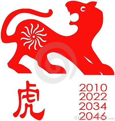Zodiac of tiger Year.