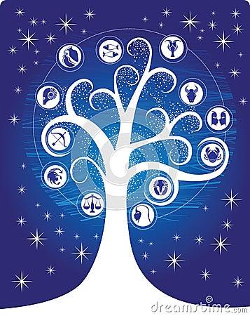 Free Zodiac Tree Stock Photo - 13916580