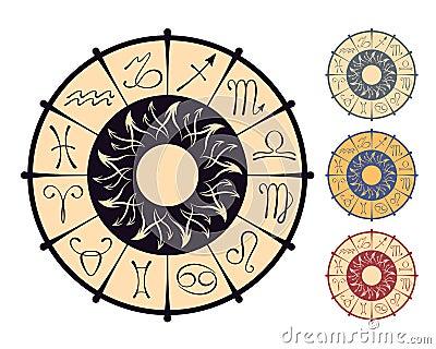 Zodiacal circle