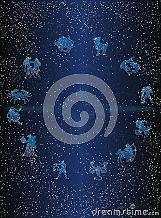 Zodiak circle postcard