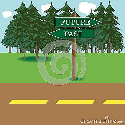 Zukunft und Vergangenheit