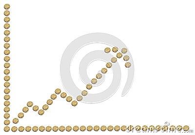 Zunehmendiagramm