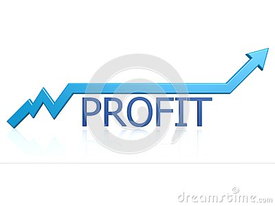 Zysku wykres