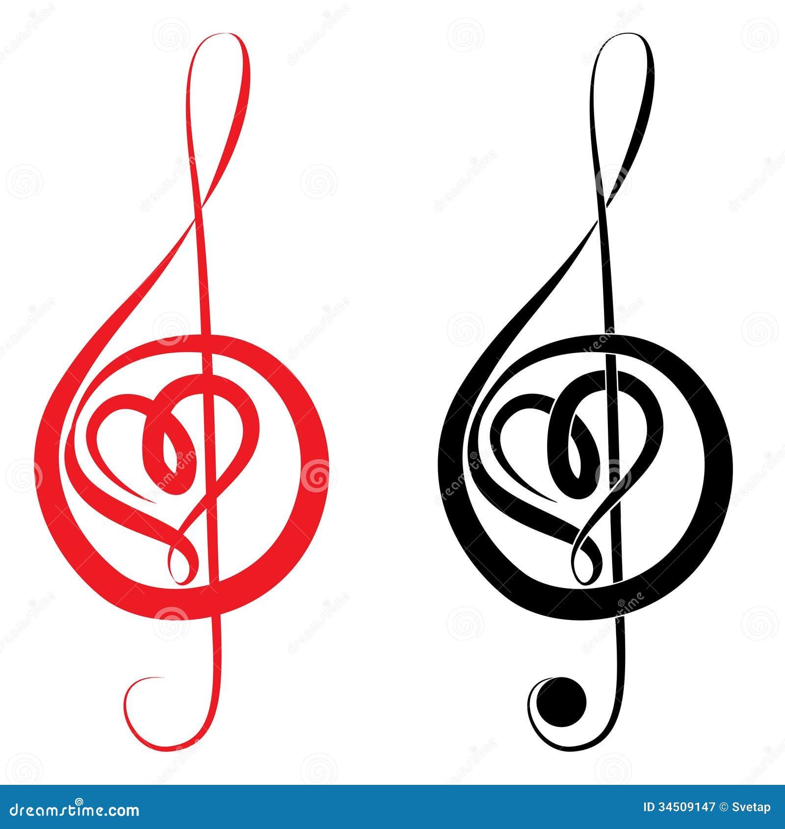 高音谱号和低音谱号的心脏