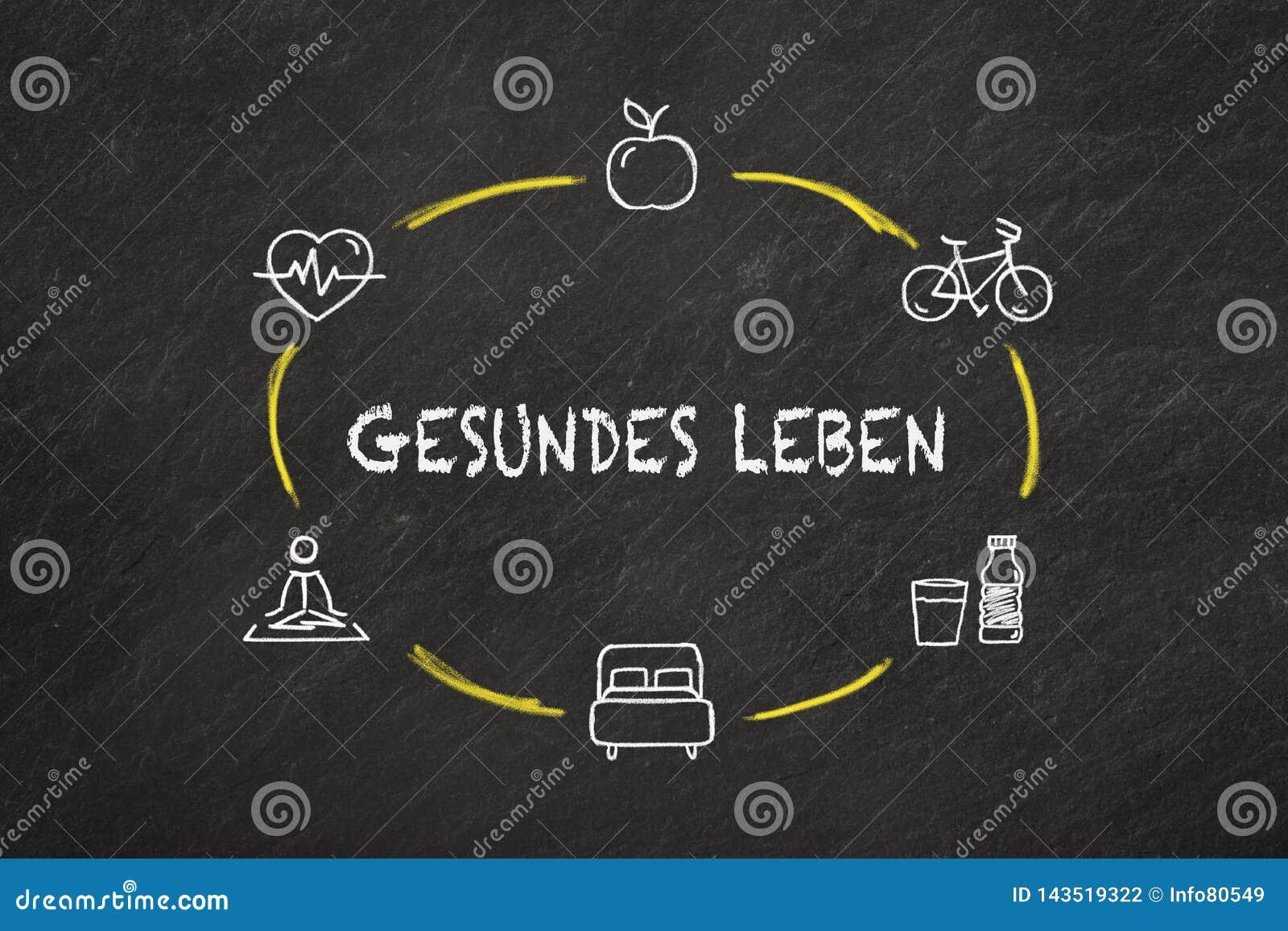 «Gesundes Leben «tekst i ikony na blackboard Przekładowy «Zdrowy życie «