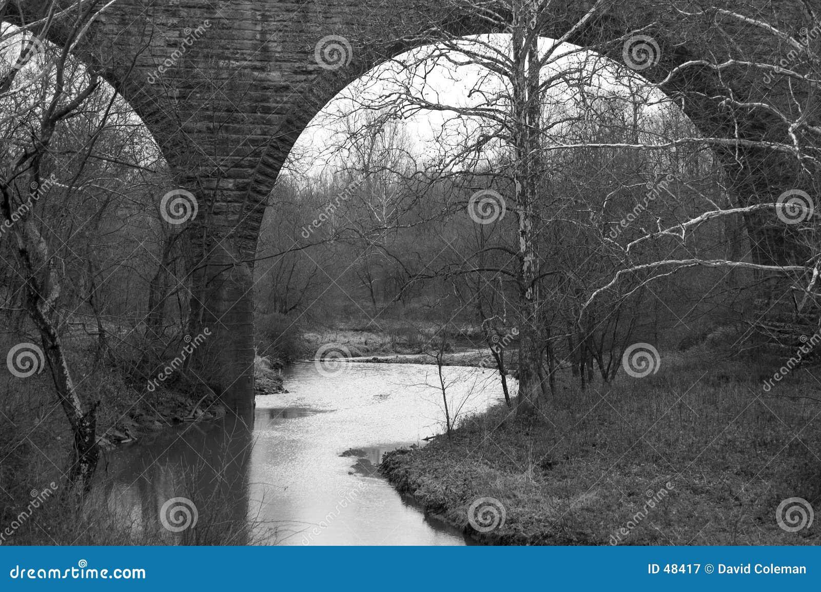 Água sob a ponte