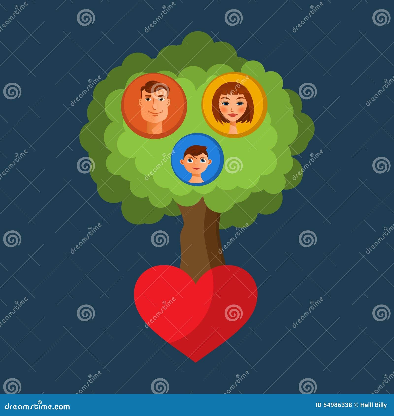 Árbol de familia