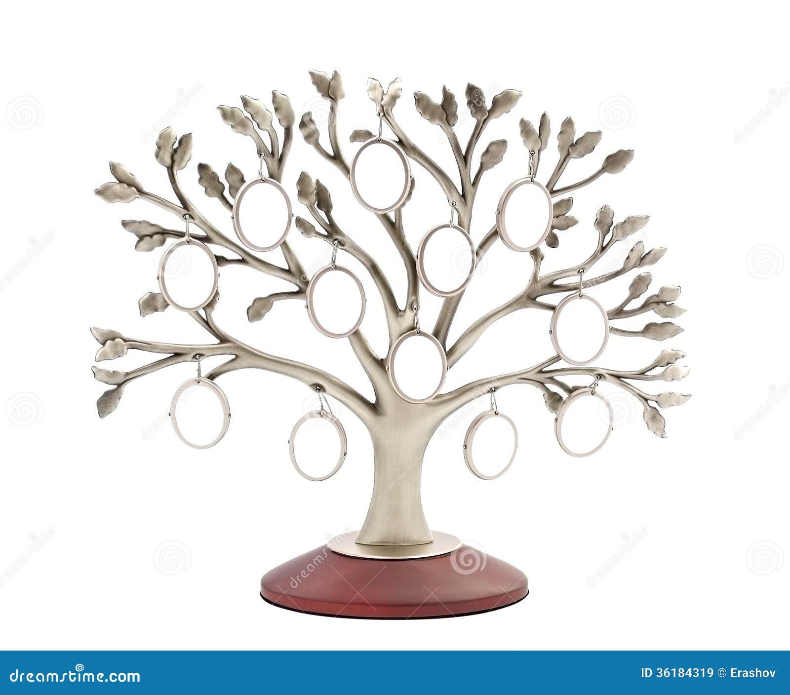 arbol genealogico para imprimir - Vatoz.atozdevelopment.co