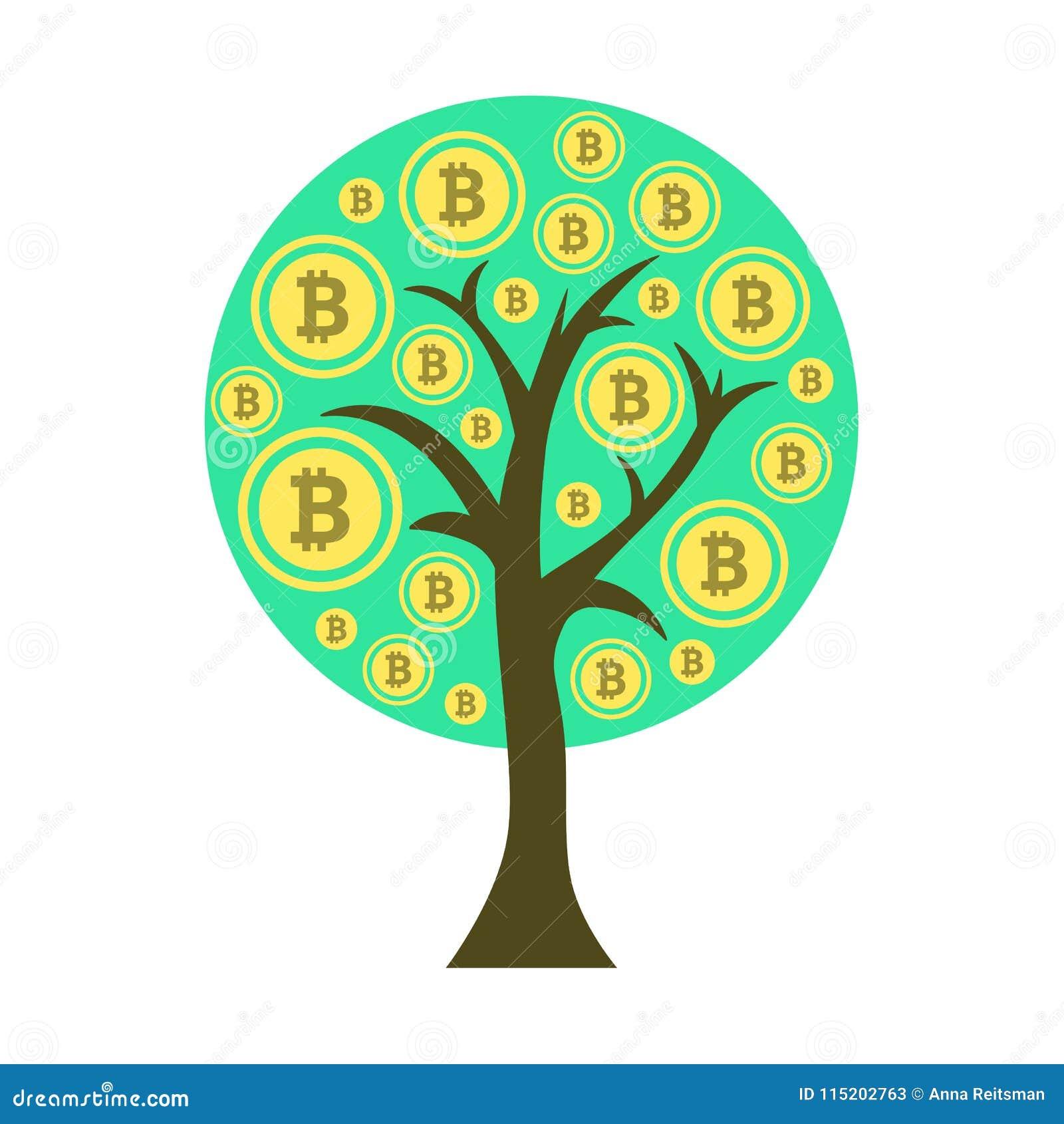bitcoin usando la carta di credito