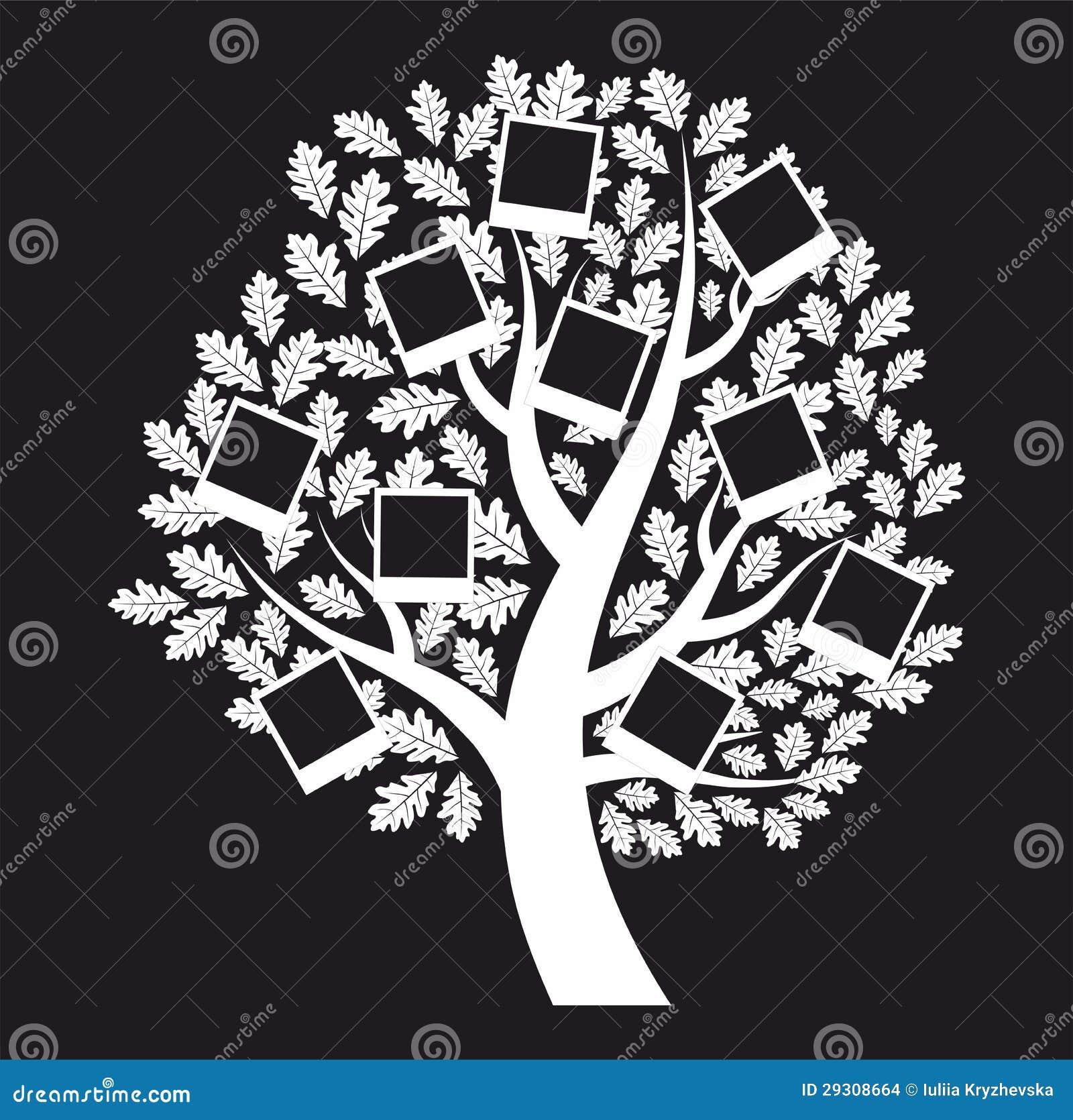 Resultado de imagen de imagen árbol genealógico digital