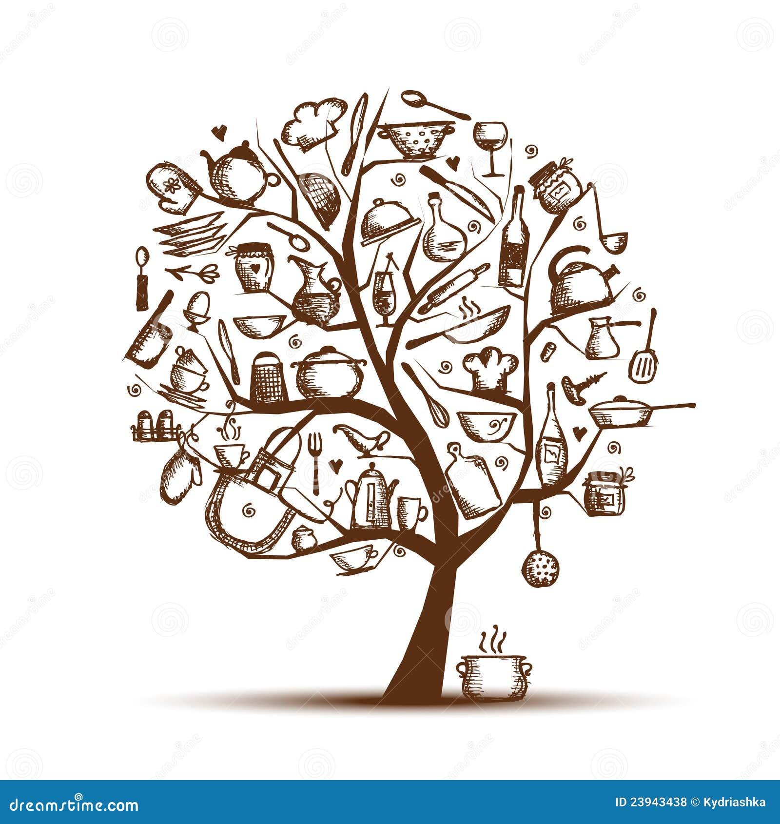 Árvore Com Utensílios Da Cozinha Desenho Da Arte De Esboço Fotos  #4E1F04 1300 1390
