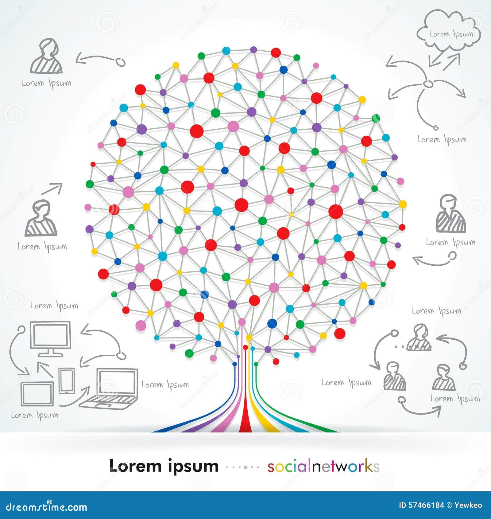 Árvore das redes