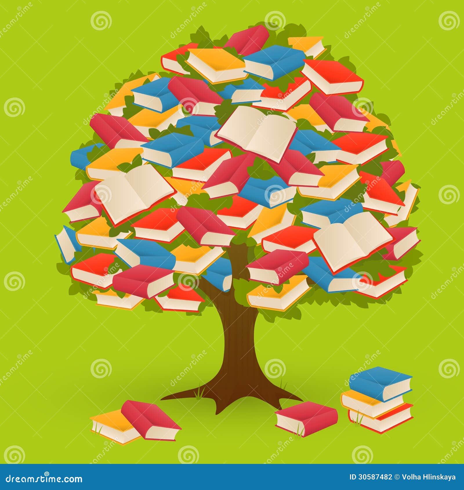 Árvore do livro