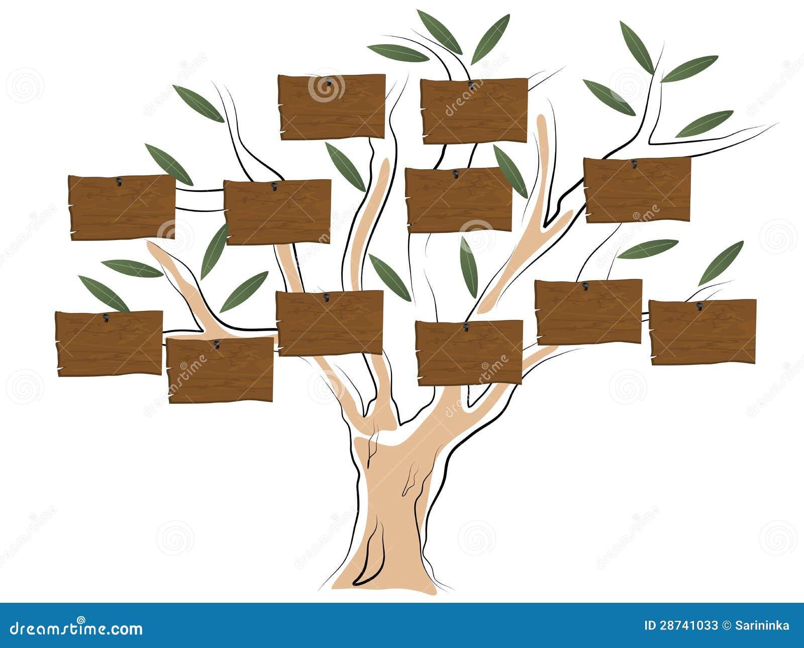 Muitas vezes árvore genealógica - Neuer.monoberlin.co DD62