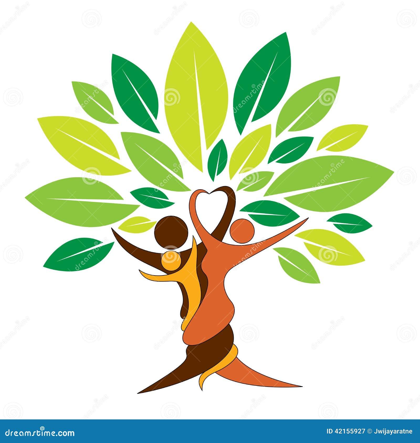 Árvore genealógica bonita