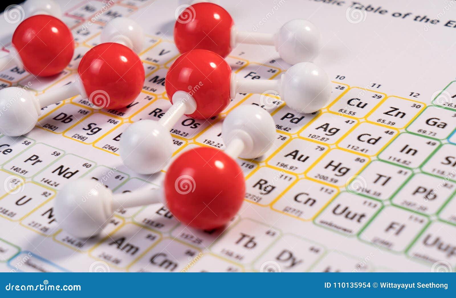 Átomo modelo da química de elementos científicos da água da molécula na tabela periódica dos elementos