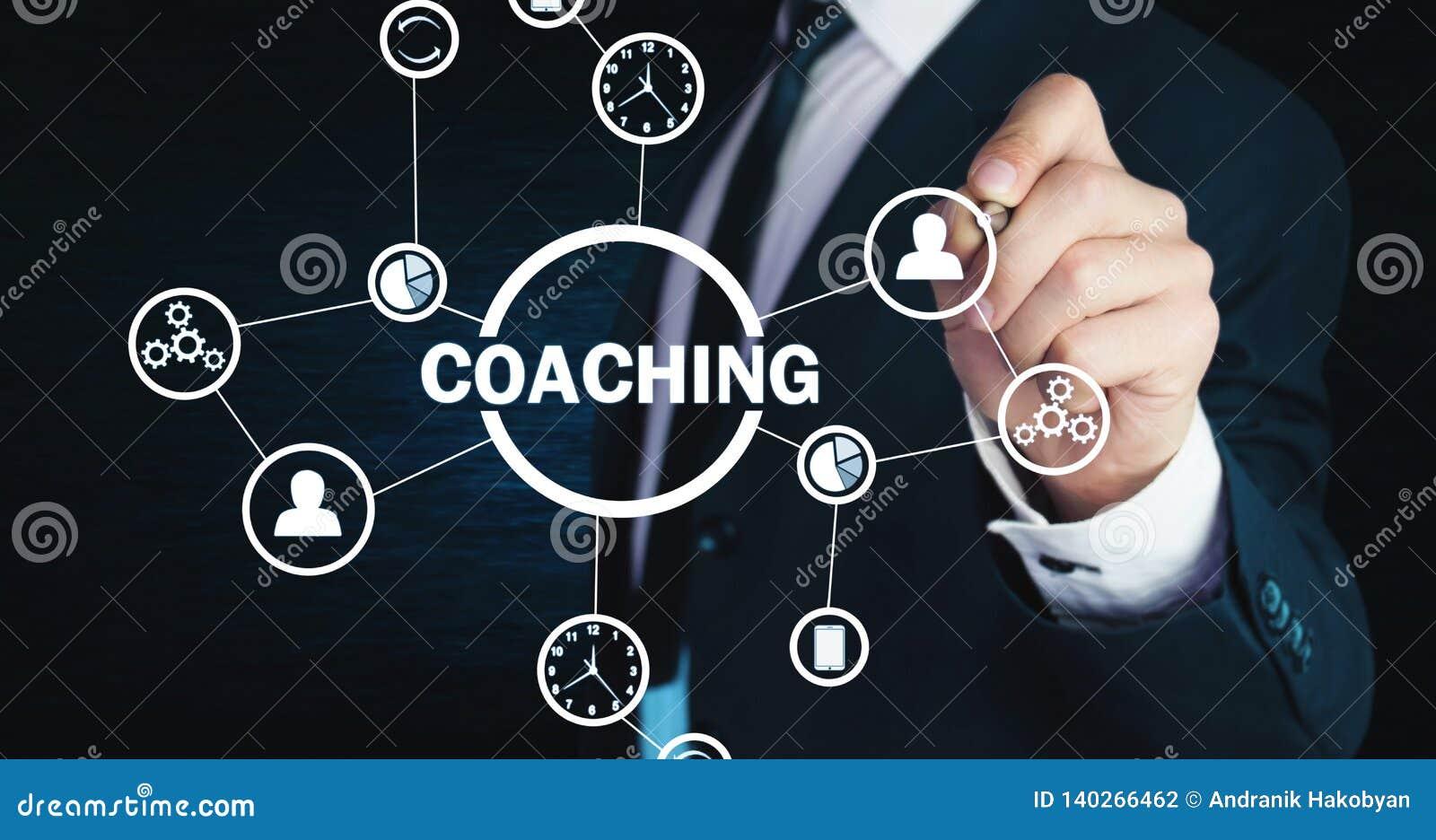 企业教练 个人发展概念 技术,互联网的概念