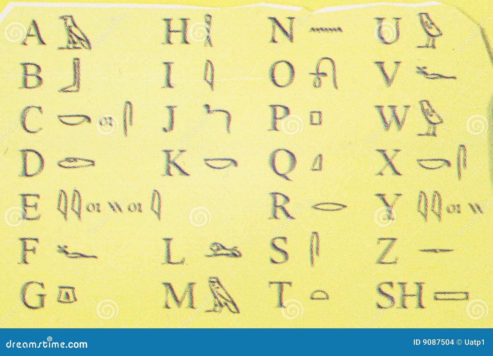 Ägypten-Alphabet