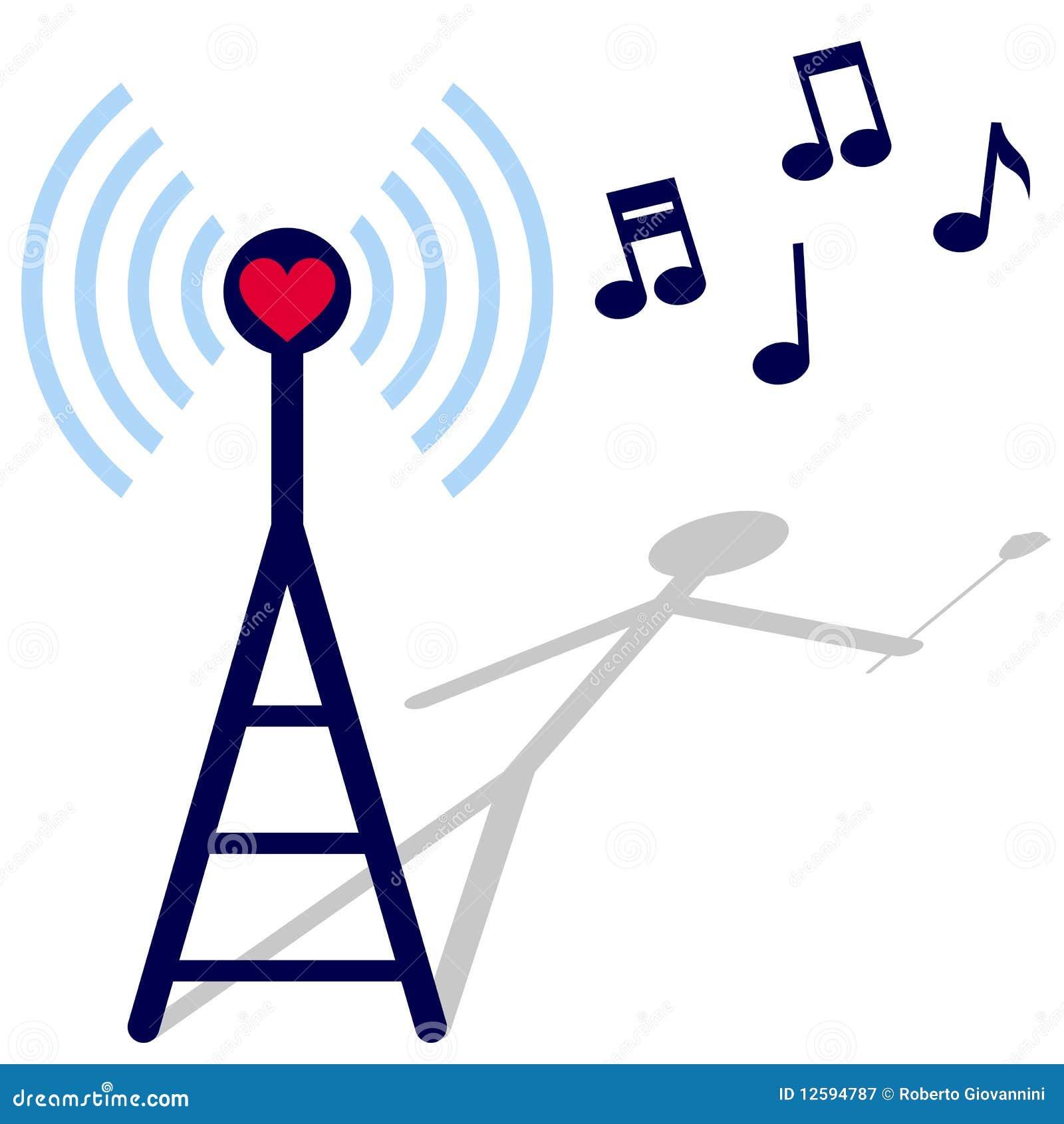 älska radion