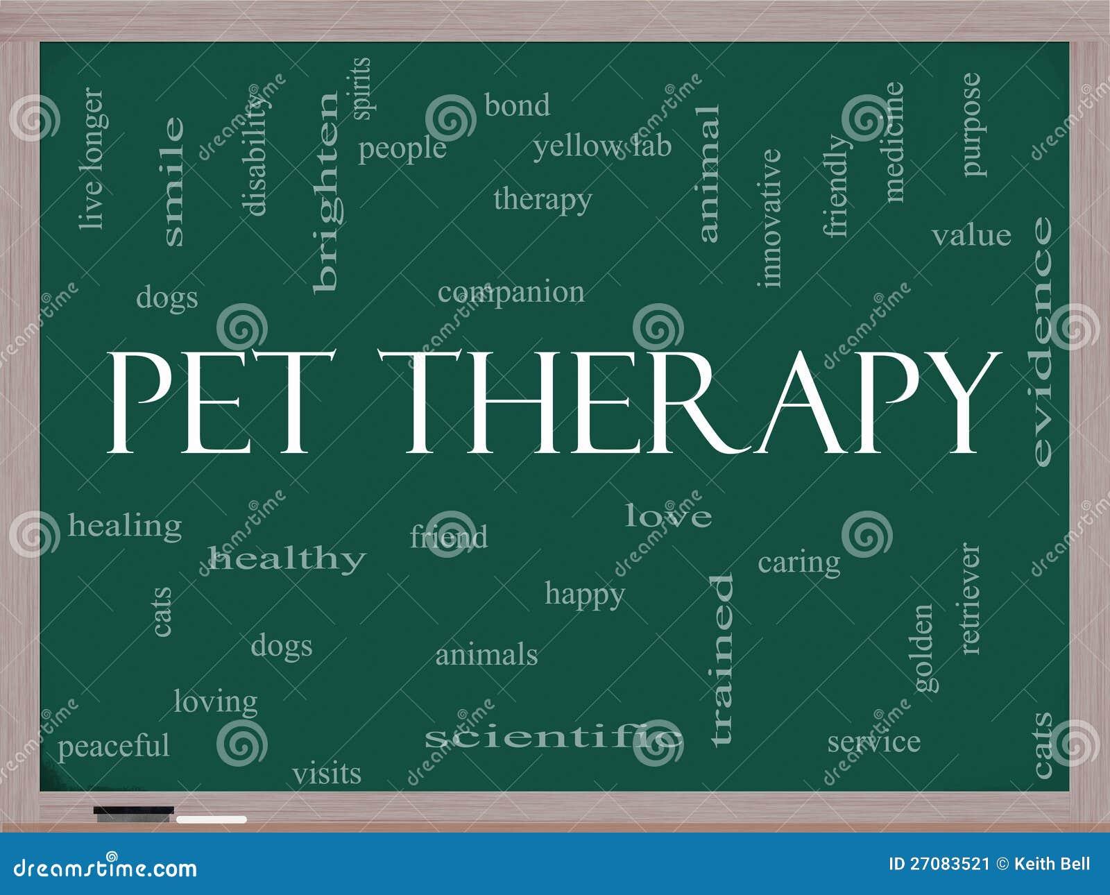 Älsklings- begrepp för terapiordmoln på en svart tavla