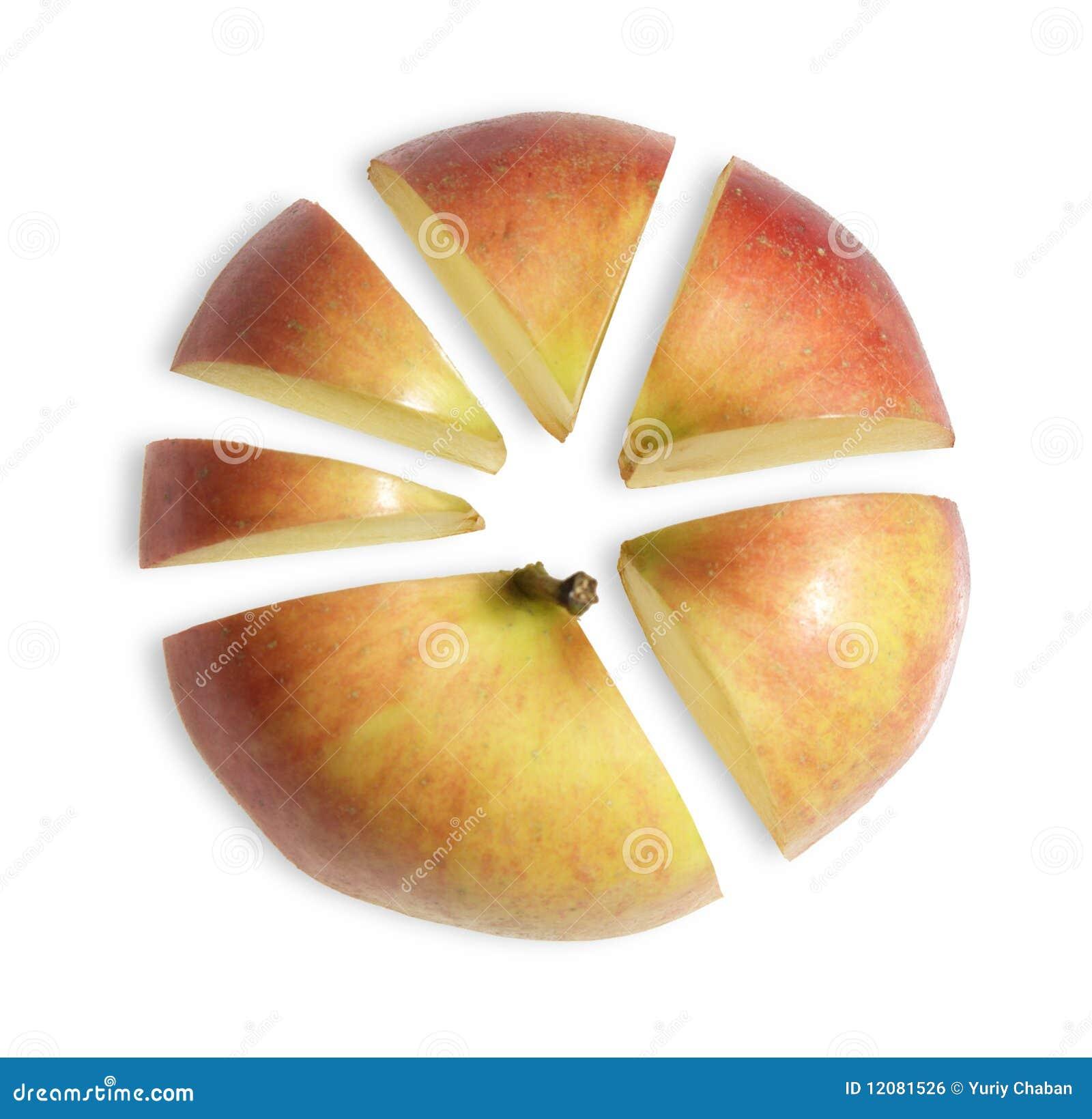äpple som affärsdiagram