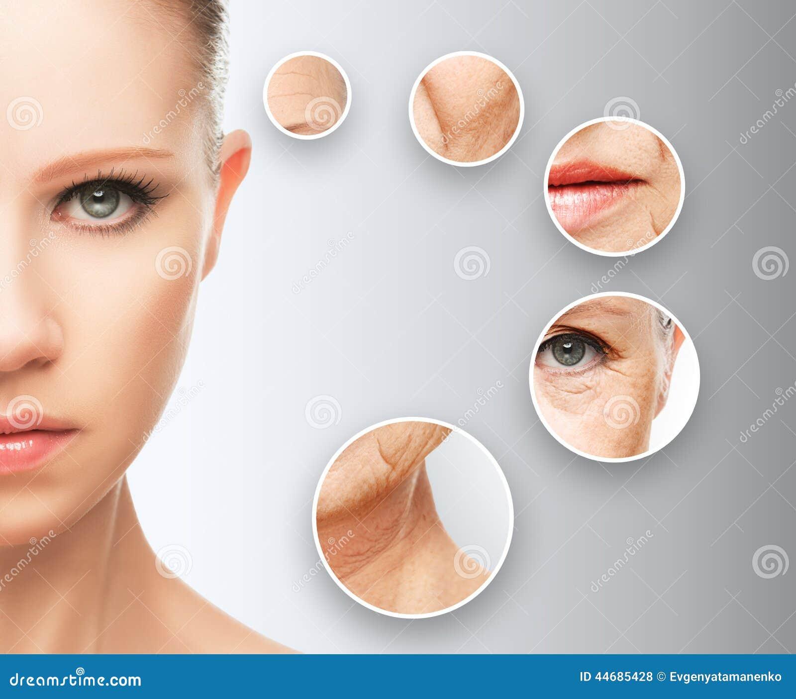 Åldras för skönhetbegreppshud anti--åldras tillvägagångssätt, föryngring och att lyfta, åtdragning av ansikts- hud