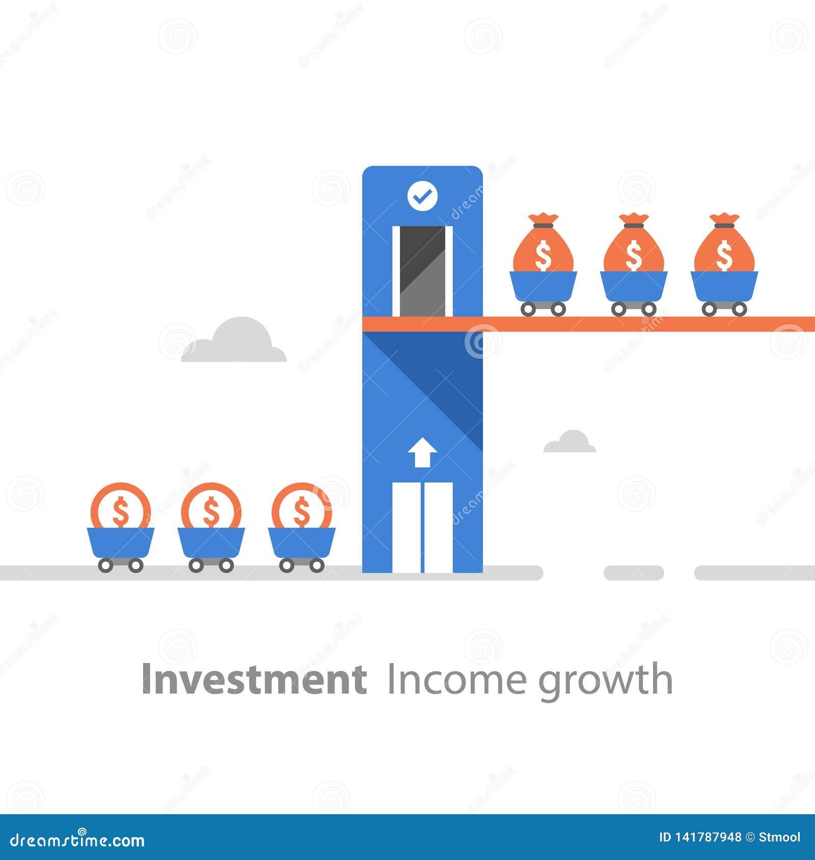筹款概念,收入成长,收支增量,财政生产力,评估,共同基金的回收投资