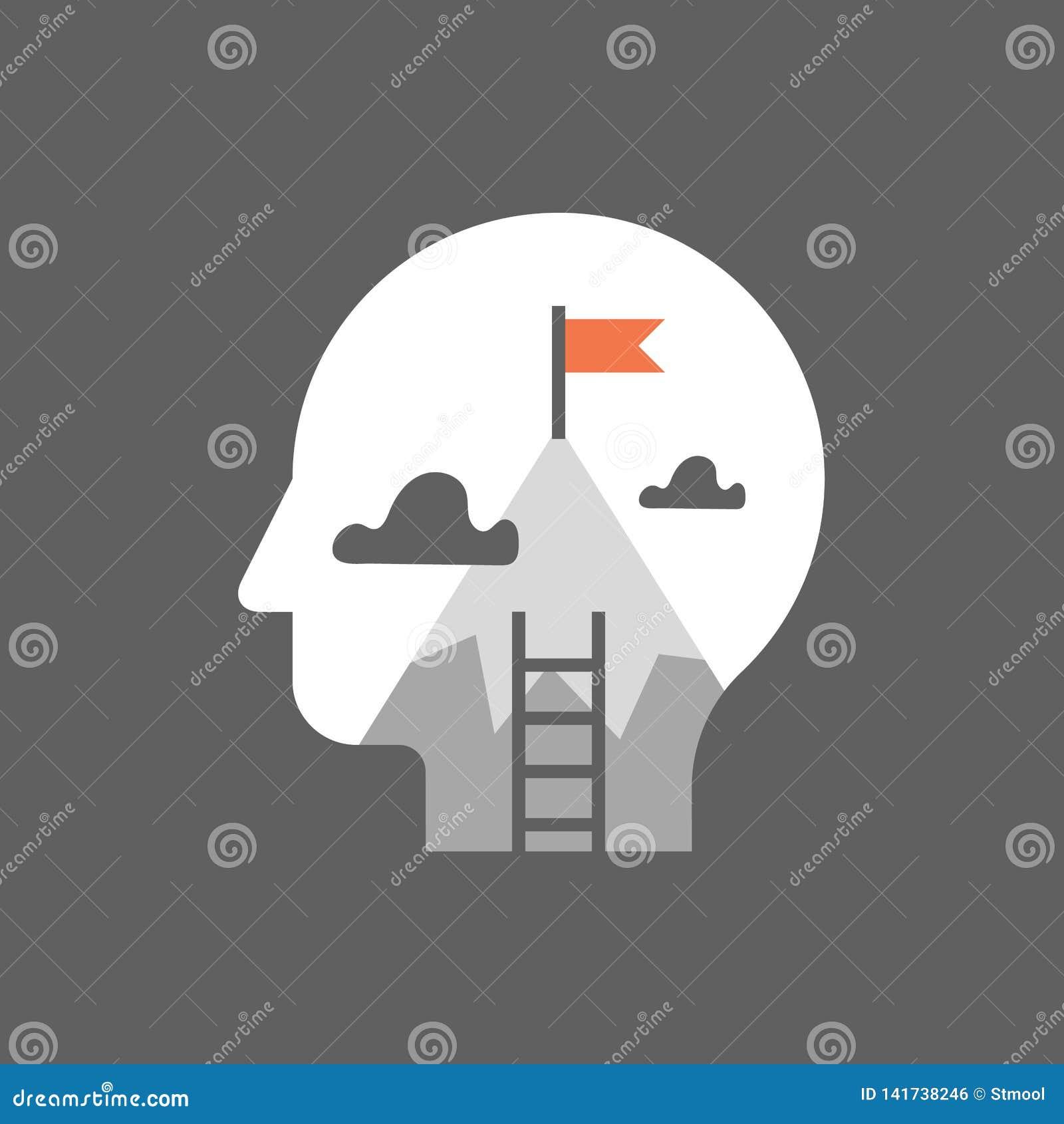 自已成长心态,志向概念,工作刺激,事业机会,潜在的发展,下个平实挑战
