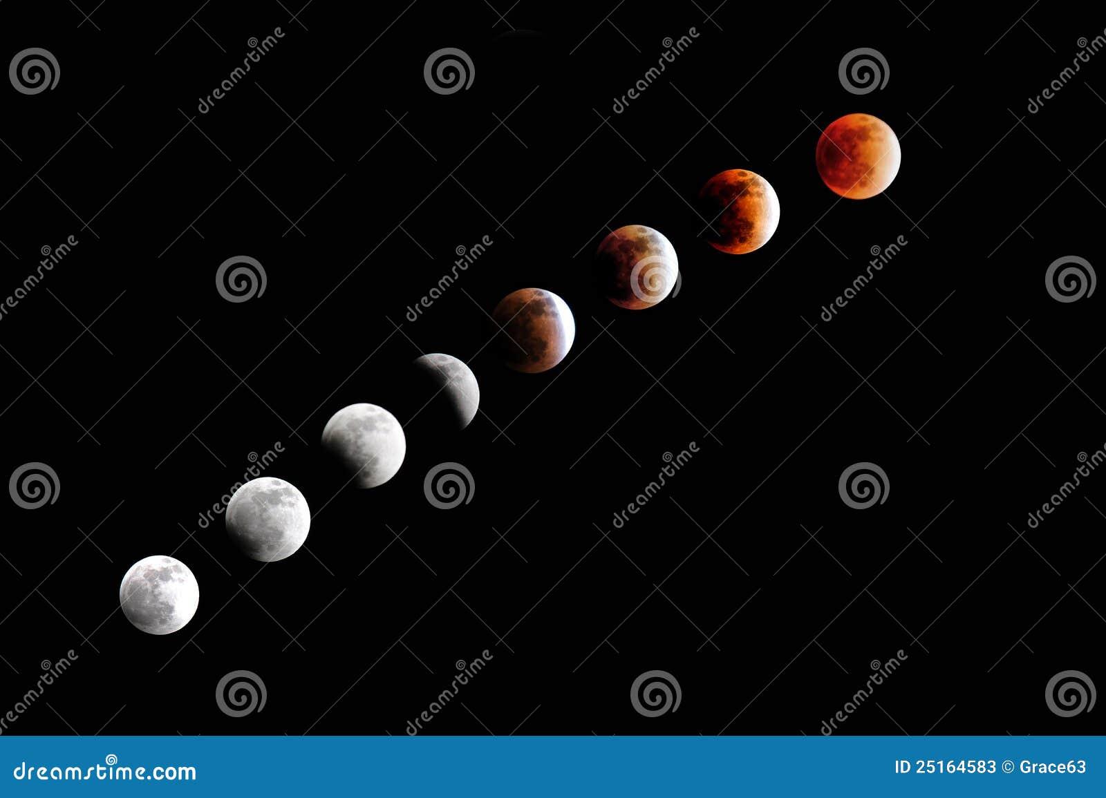 Éclipse lunaire totale