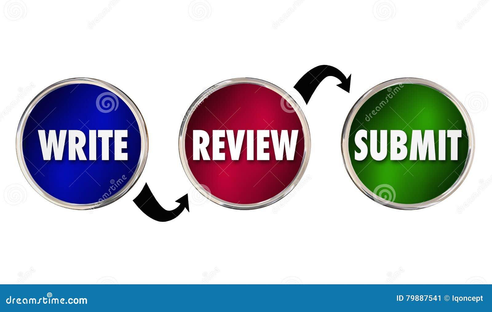 Écrivez l examen soumettent l écriture succès de processus