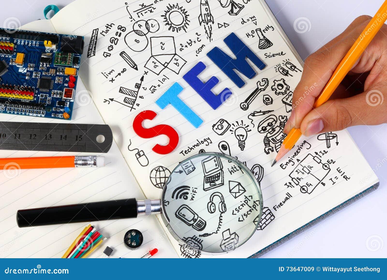 Éducation de TIGE Mathématiques d ingénierie de technologie de la Science