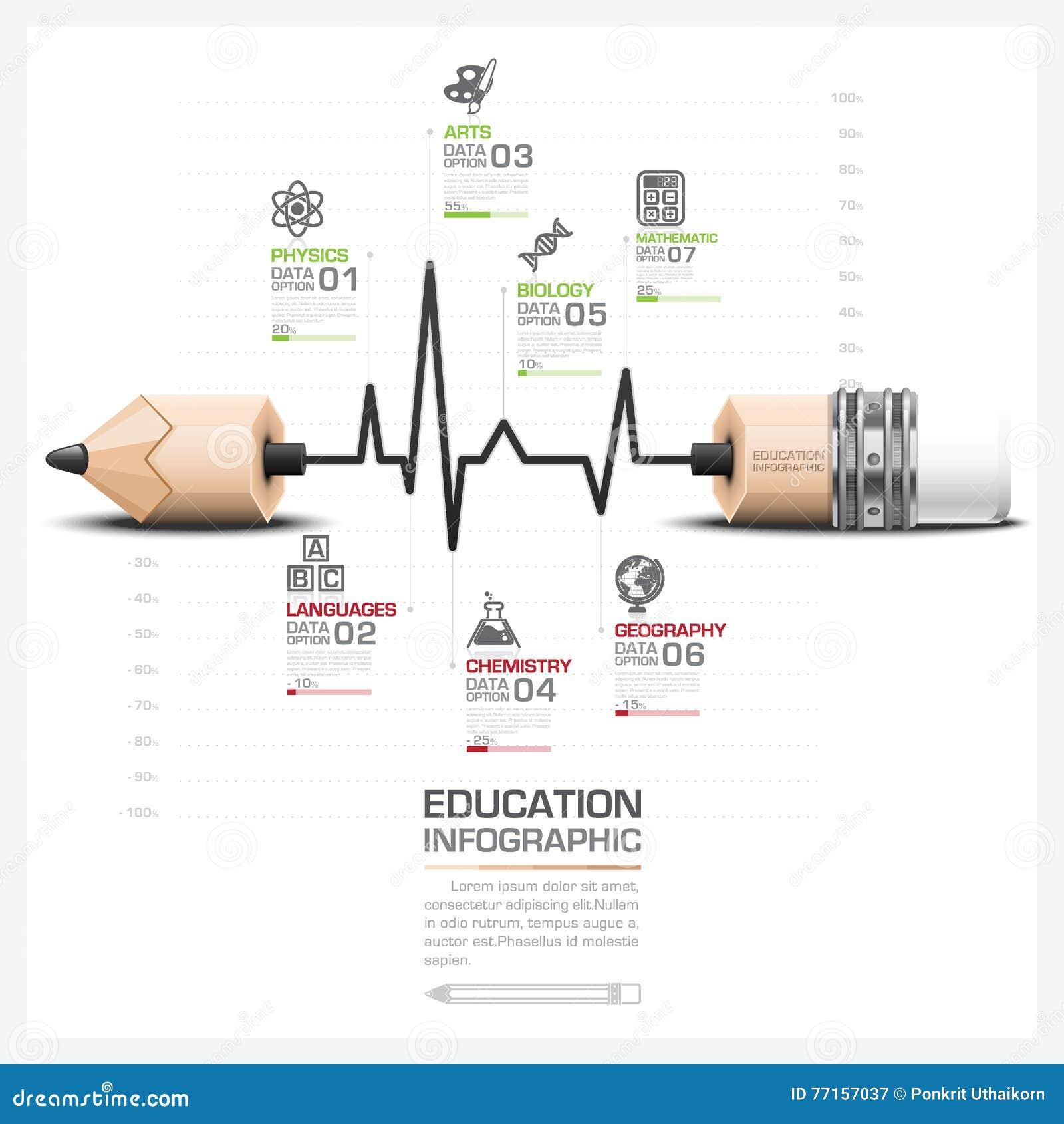 Éducation et étape Infographic d étude avec graphe linéaire impulsion