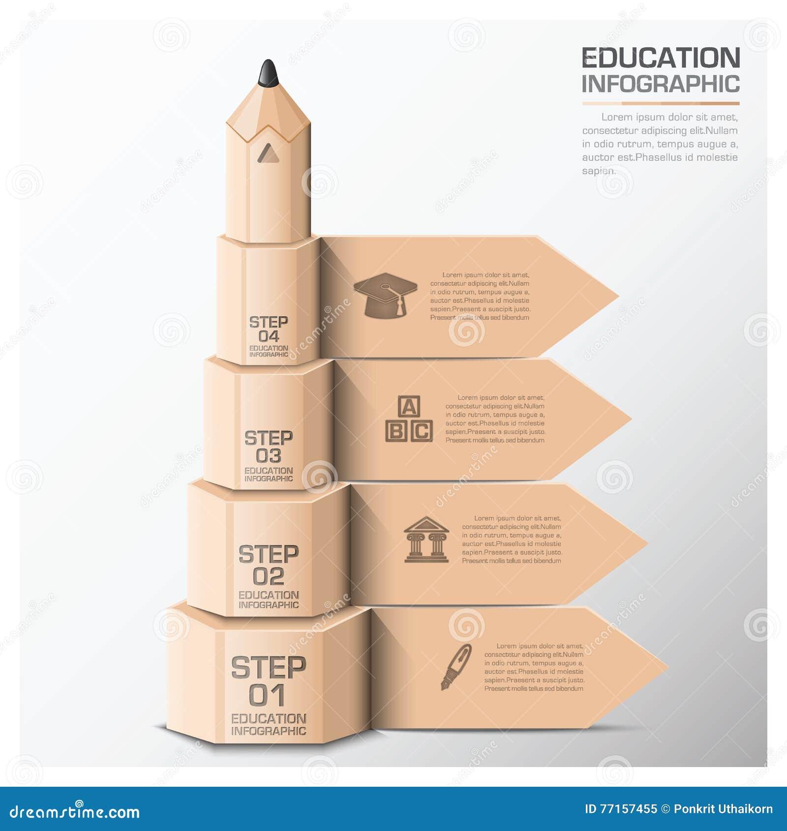 Éducation et Infographic d étude avec l étape du crayon