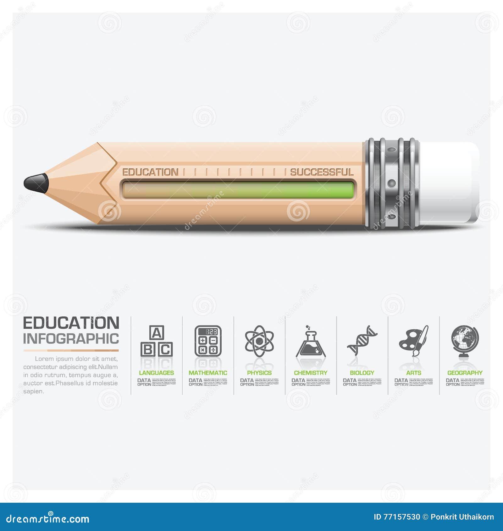Éducation et Infographic d étude avec le crayon d échelle