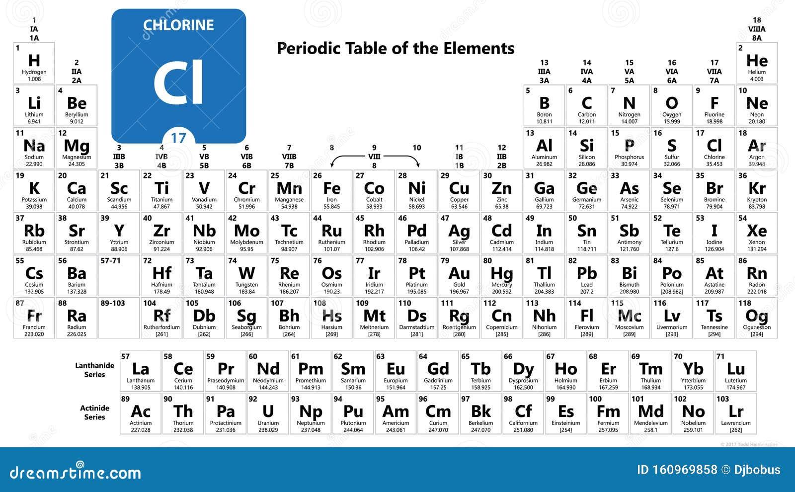 Element Chimique Cl Chlore Signe De Chlore Avec Numero Atomique Element Chimique 17 Du Tableau Periodique Tableau Periodique De Illustration Stock Illustration Du Atomique Element 160969858