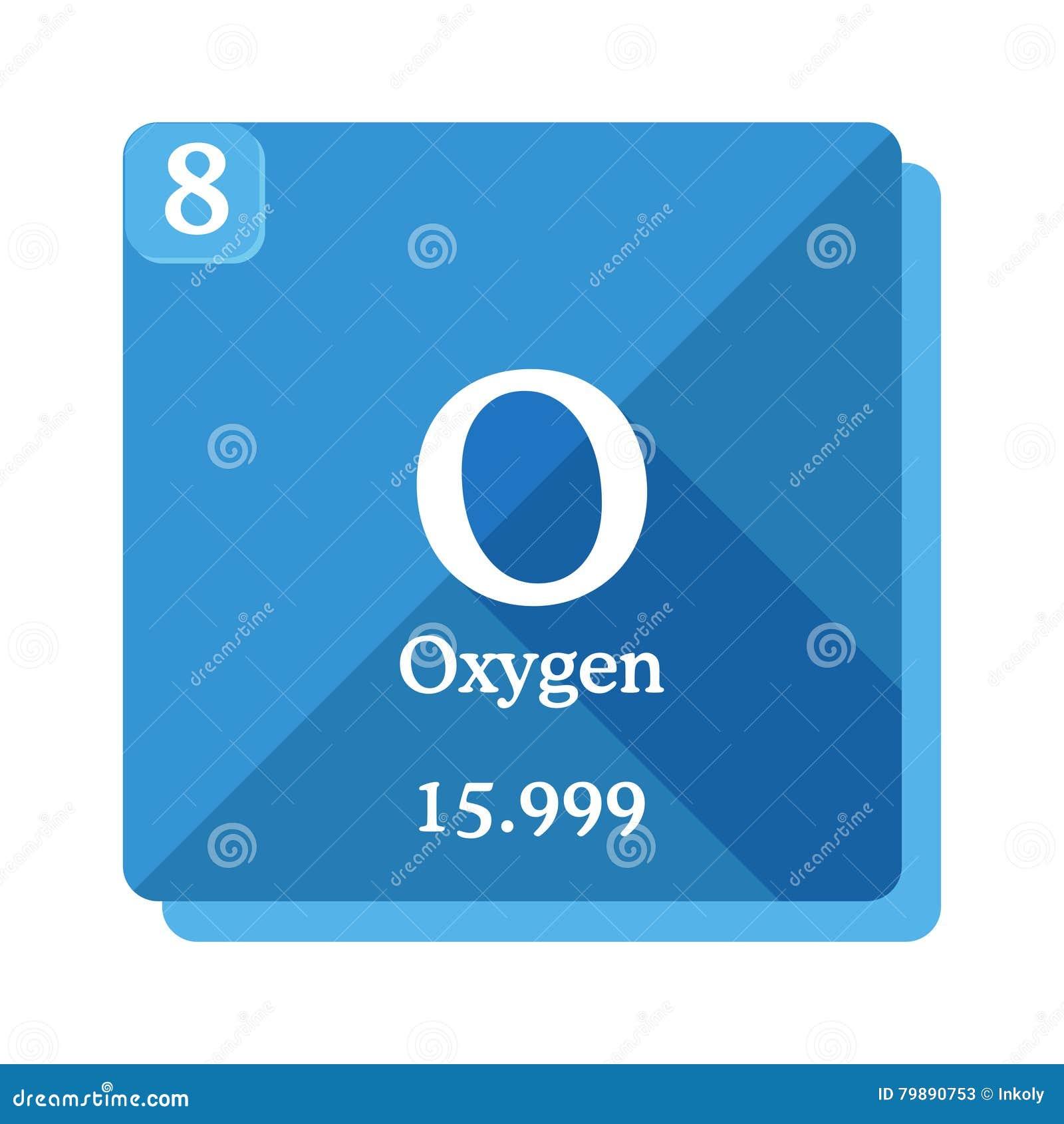 Élément chimique de l oxygène Tableau périodique des éléments