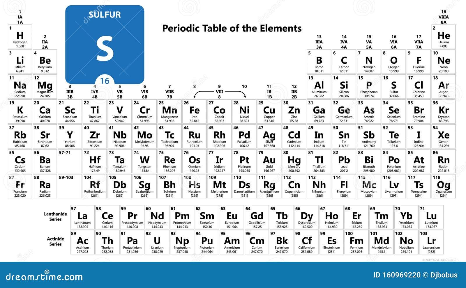 Element Chimique Sulfure S Signe De Soufre Avec Numero Atomique Element Chimique 16 Du Tableau Periodique Tableau Periodique Des Illustration Stock Illustration Du Chimique Numero 160969220