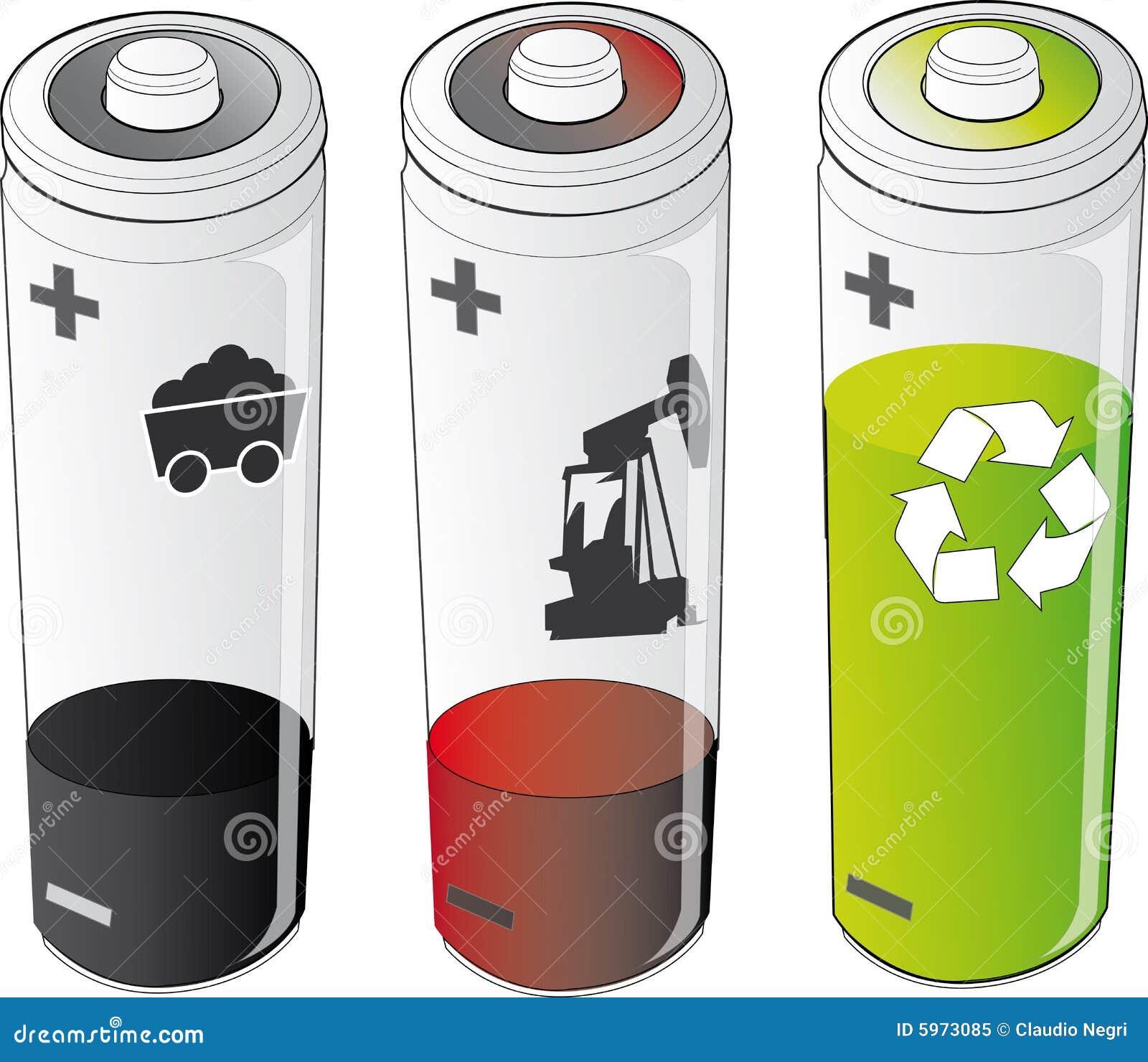 énergies - batteries