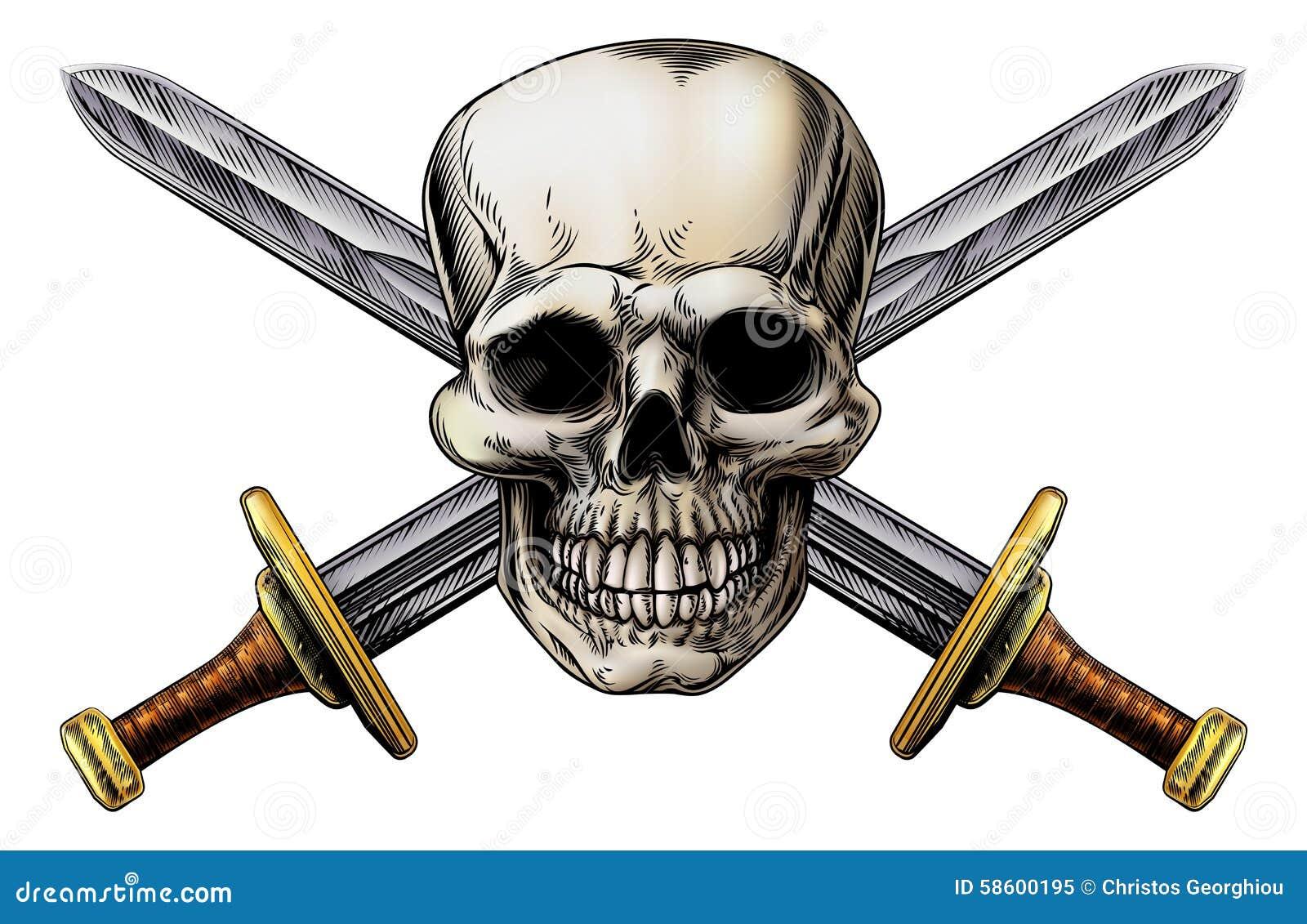 Épées et crâne croisés