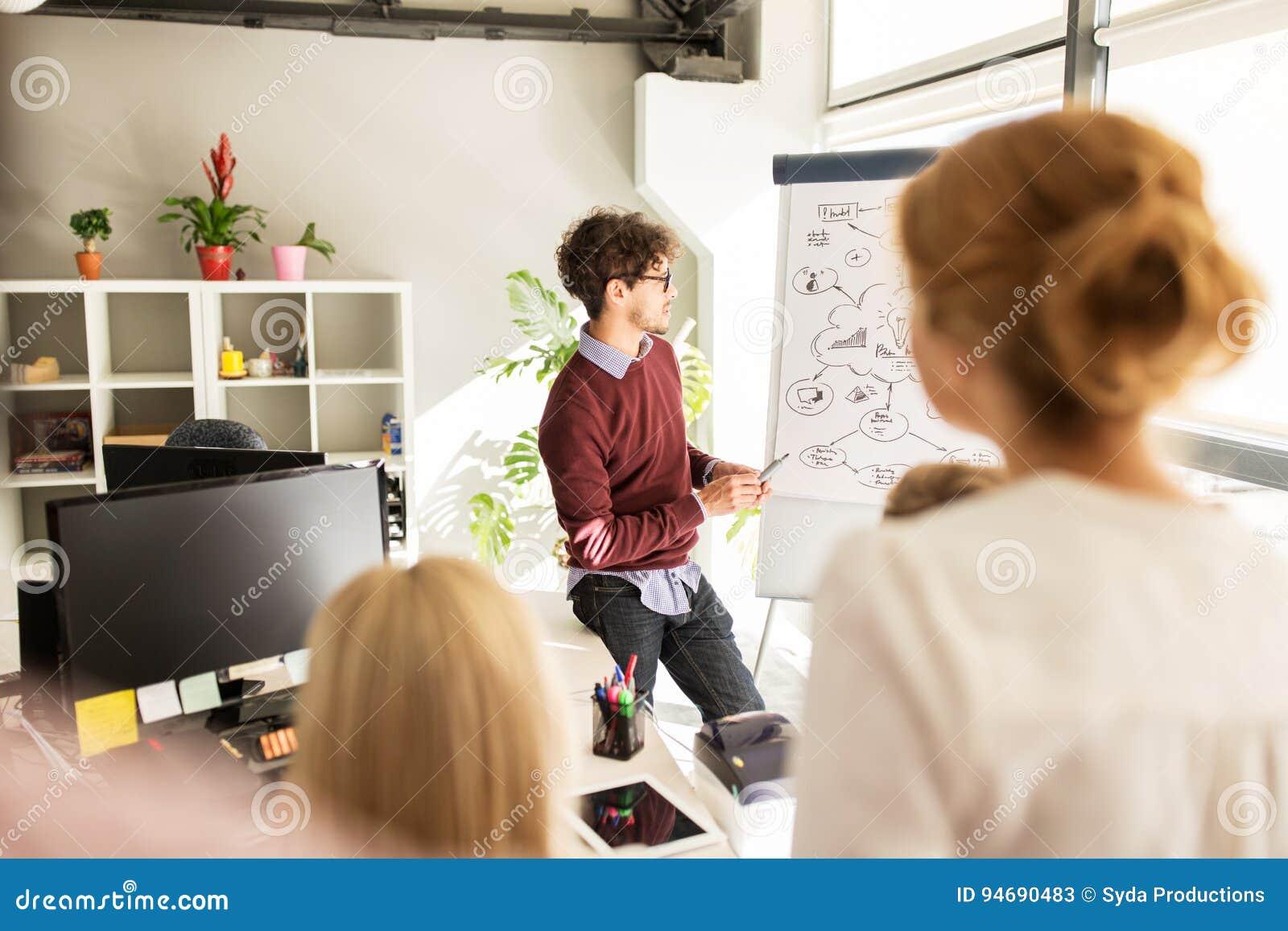 Équipe d affaires avec le plan sur le flipboard au bureau image