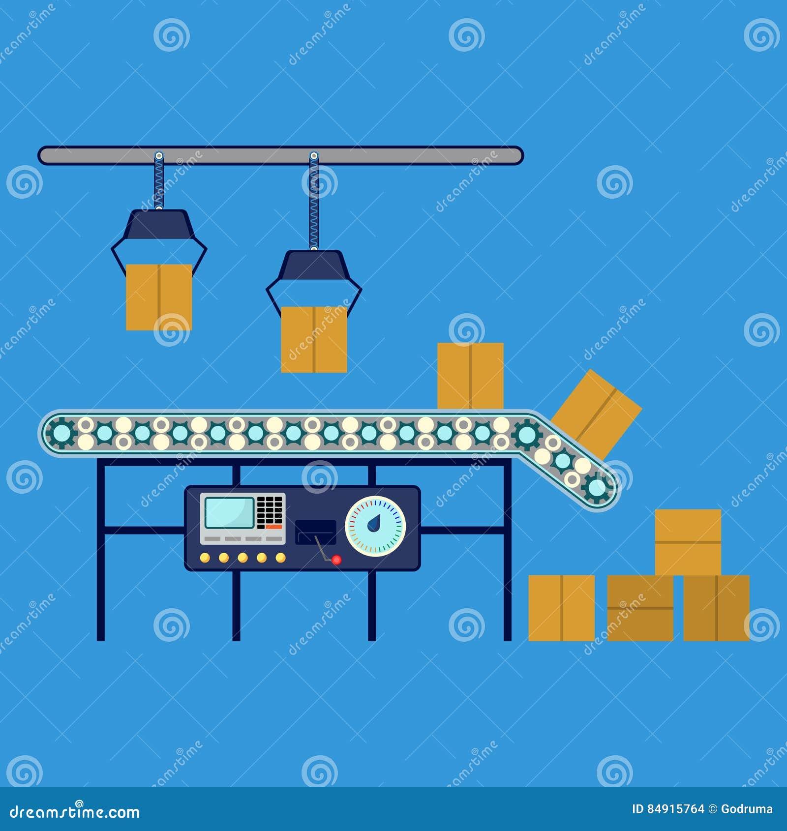 Équipement industriel pour les boîtes de empaquetage, convoyeur machines de canalisation