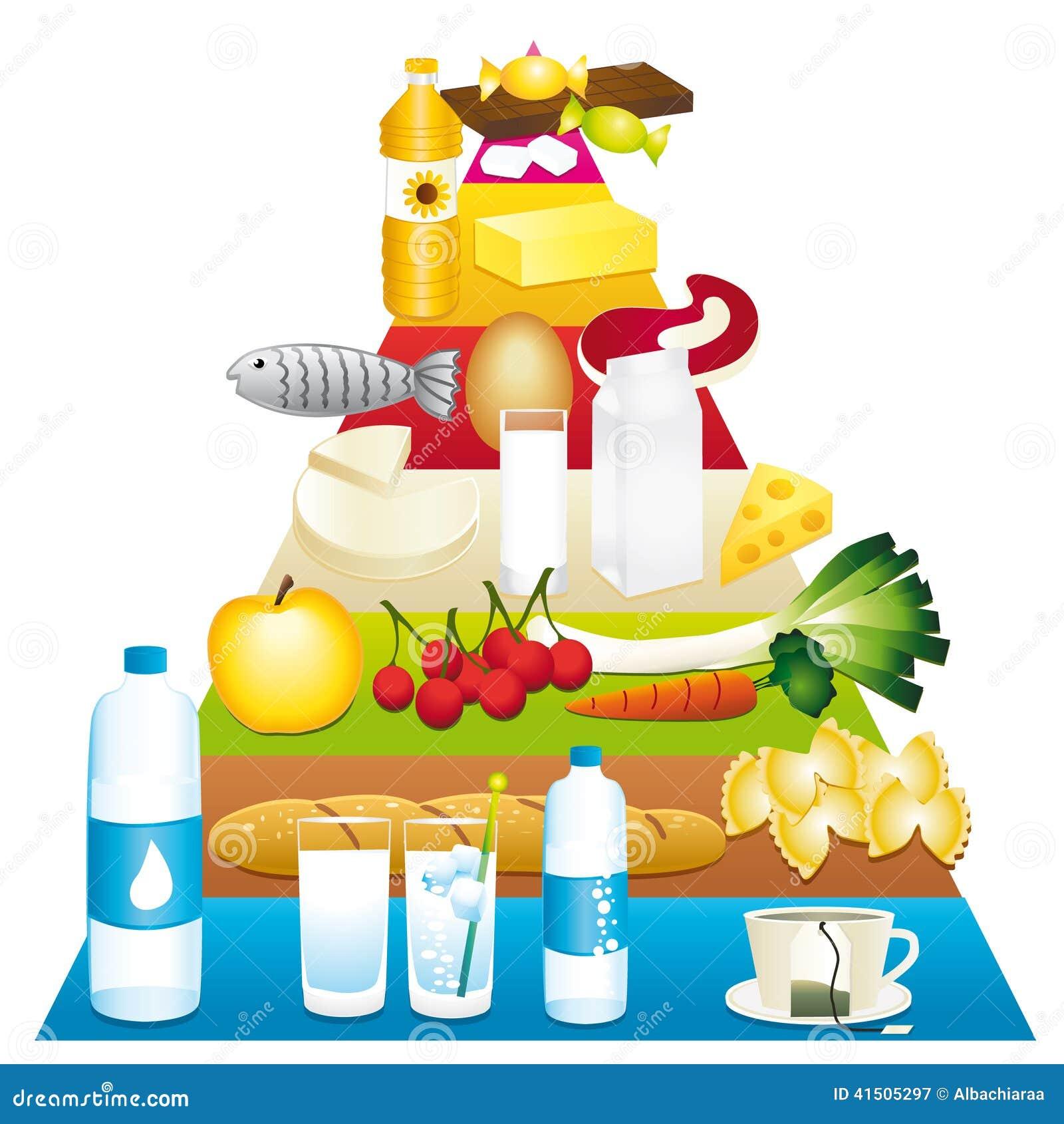 tag res de pyramide alimentaire illustration stock image 41505297. Black Bedroom Furniture Sets. Home Design Ideas