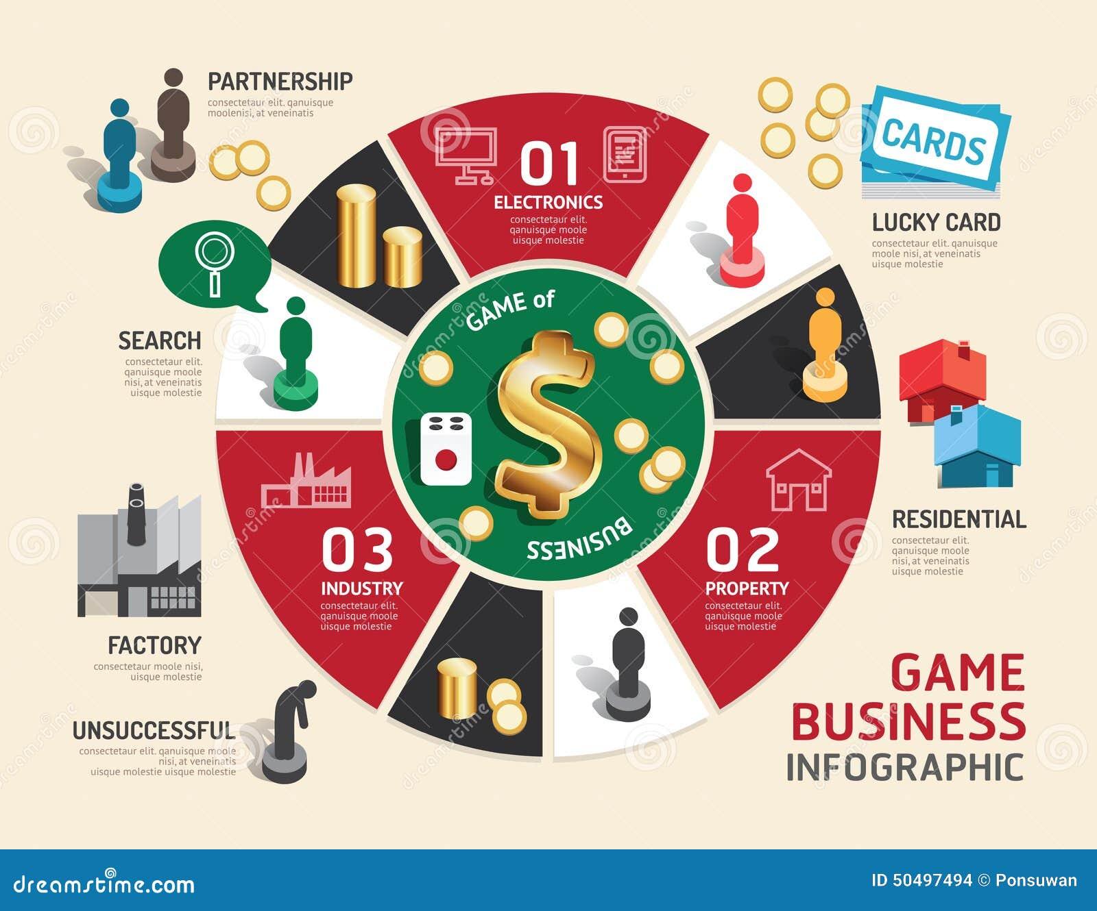 Étape infographic de concept de jeu de société d affaires à réussi