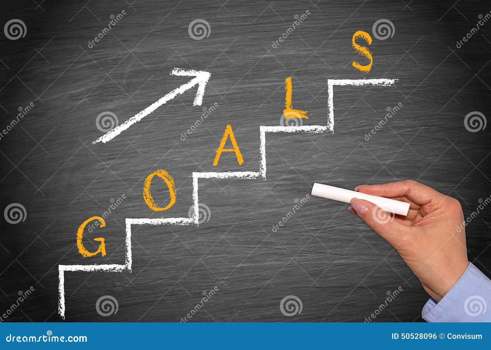 Étapes vers des buts