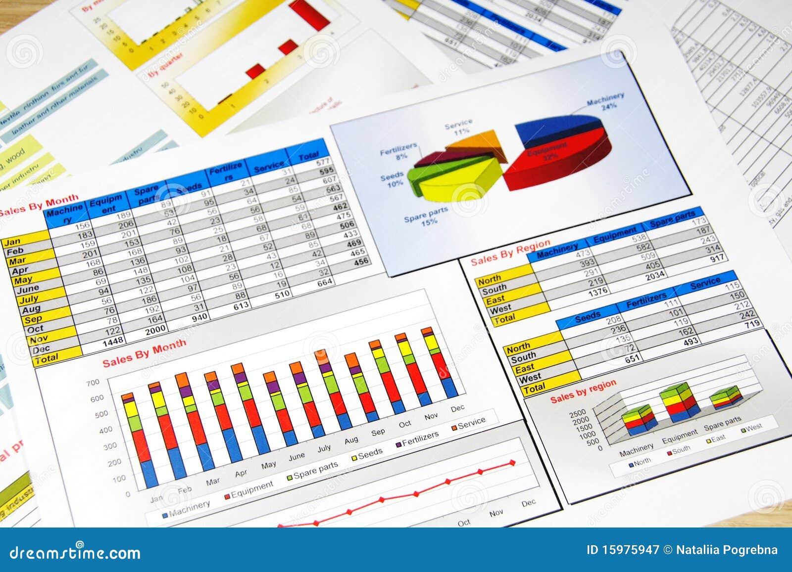 État de ventes dans les statistiques, les graphiques et les diagrammes